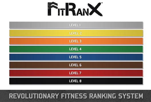 FitRanX Levels